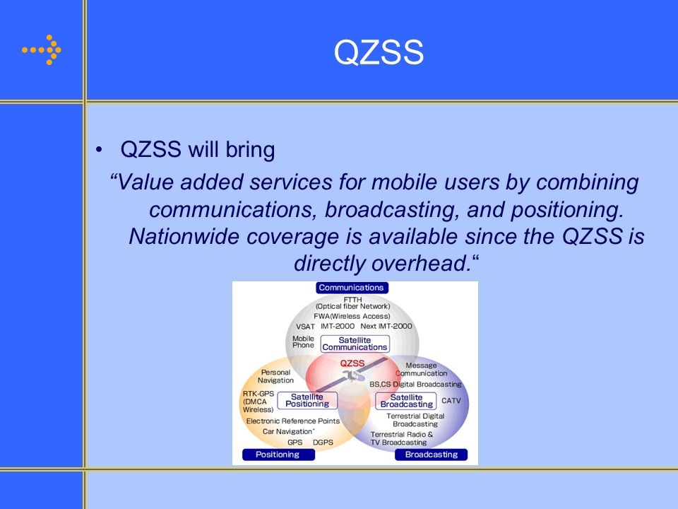 QZSS QZSS will bring Value added services for mobile users by combining communications, broadcasting, and positioning. Nationwide coverage is availabl