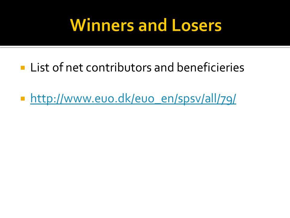 List of net contributors and beneficieries http://www.euo.dk/euo_en/spsv/all/79/