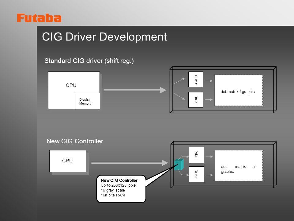 CPU Driver dot matrix / graphic New CIG Controller CIG Driver Development New CIG Controller Up to 256x128 pixel 16 gray scale 16k bite RAM Display Me