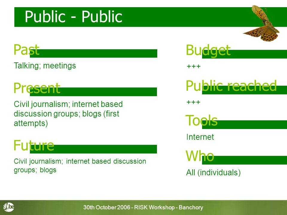 30th October 2006 - RISK Workshop - Banchory Public - Public +++ Budget Past +++ Public reached Internet Tools All (individuals) Who Present Future Ta