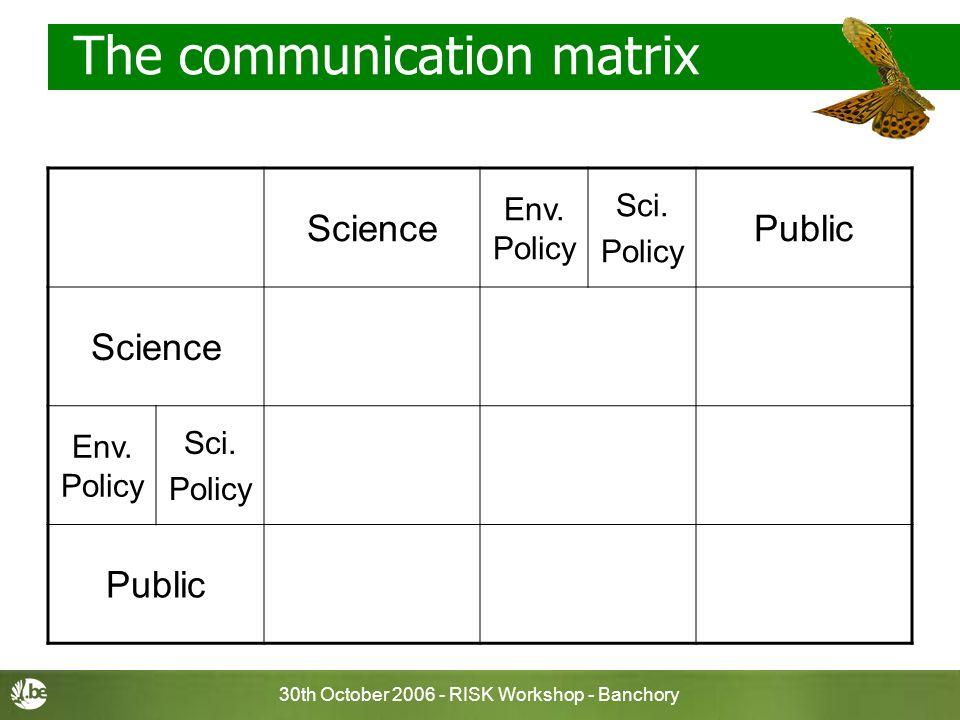 30th October 2006 - RISK Workshop - Banchory The communication matrix Science Env.