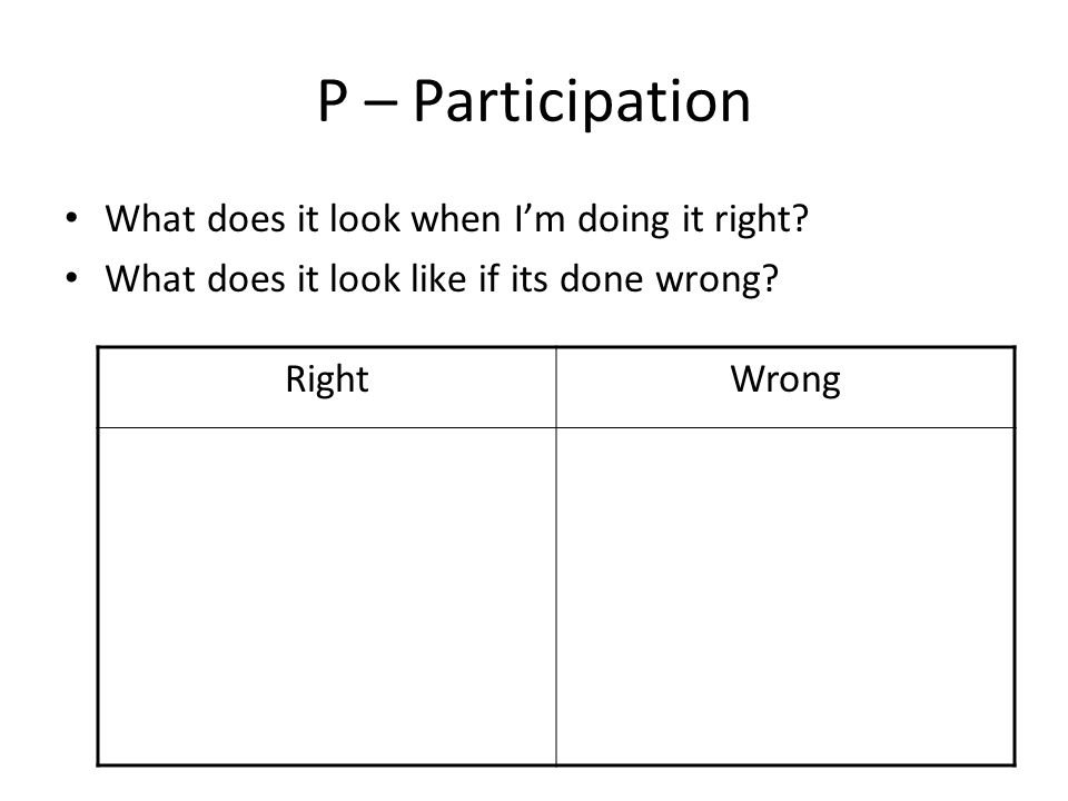 P – Participation What does it look when Im doing it right? What does it look like if its done wrong? RightWrong