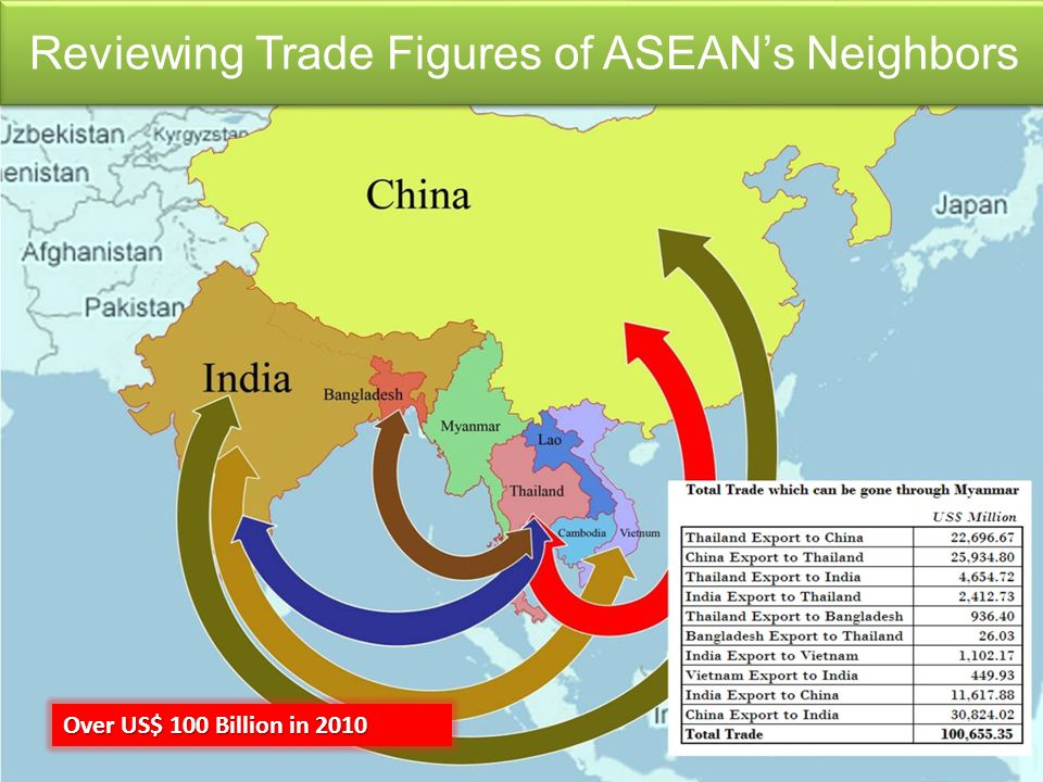 Over US$ 100 Billion in 2010 Reviewing Trade Figures of ASEANs Neighbors