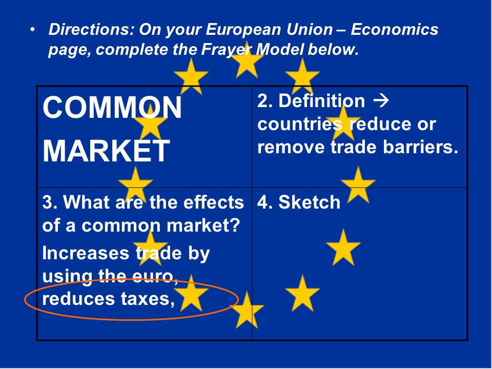 Directions: On your European Union – Economics page, complete the Frayer Model below. COMMON MARKET 2. Definition countries reduce or remove trade bar