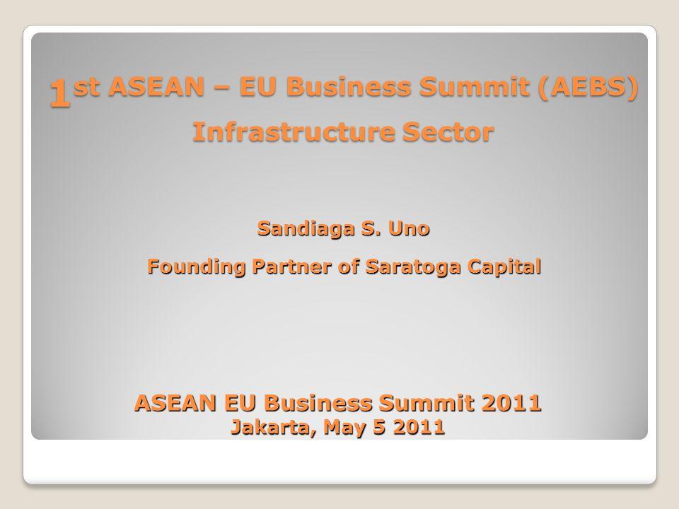 1 st ASEAN – EU Business Summit (AEBS) Infrastructure Sector Sandiaga S.