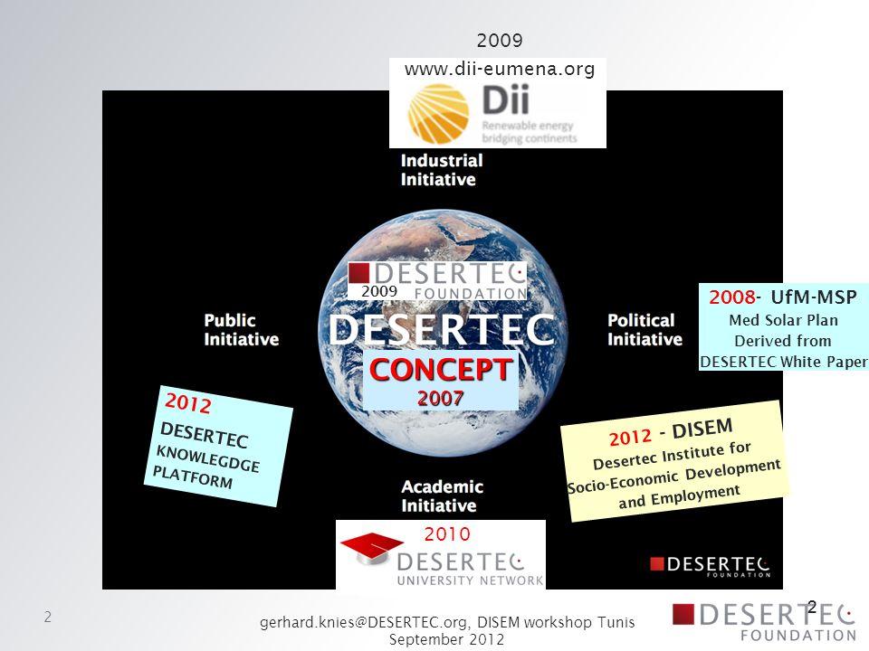 2 gerhard.knies@DESERTEC.org, DISEM workshop Tunis September 2012 22 2009 www.dii-eumena.org 2010 2012 DESERTEC KNOWLEGDGE PLATFORM CONCEPT2007 2012 - DISEM Desertec Institute for Socio-Economic Development and Employment 2008- UfM-MSP Med Solar Plan Derived from DESERTEC White Paper 2009