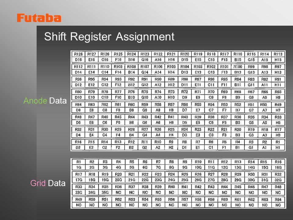 Shift Register Assignment Anode Data Grid Data