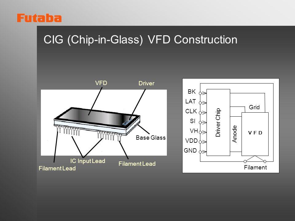 GND Grid Anode CLK LAT SI BK VDD VH Filament Driver Chip VFD Driver Base Glass Filament Lead IC Input Lead Filament Lead CIG (Chip-in-Glass) VFD Const