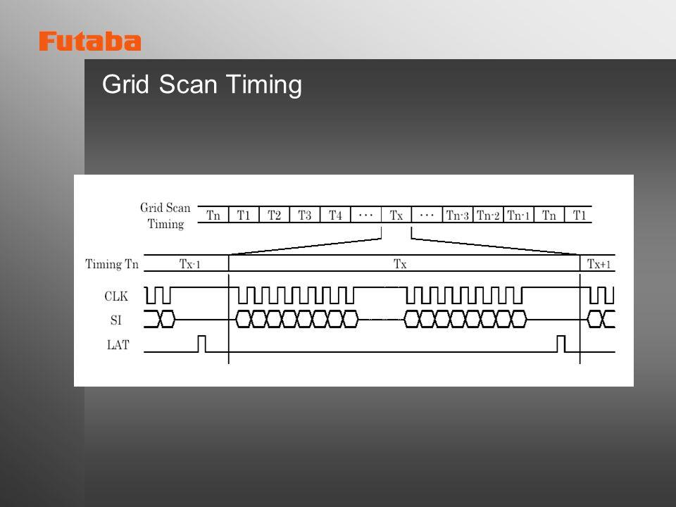 Grid Scan Timing