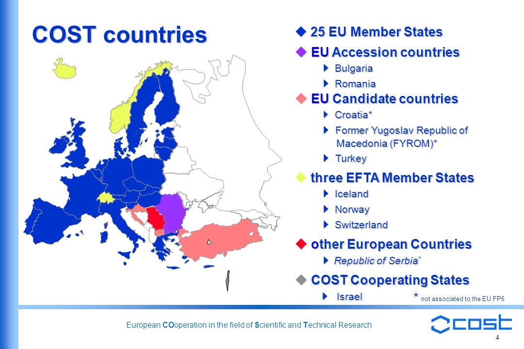 European COoperation in the field of Scientific and Technical Research 4 COST countries 25 EU Member States 25 EU Member States EU Accession countries