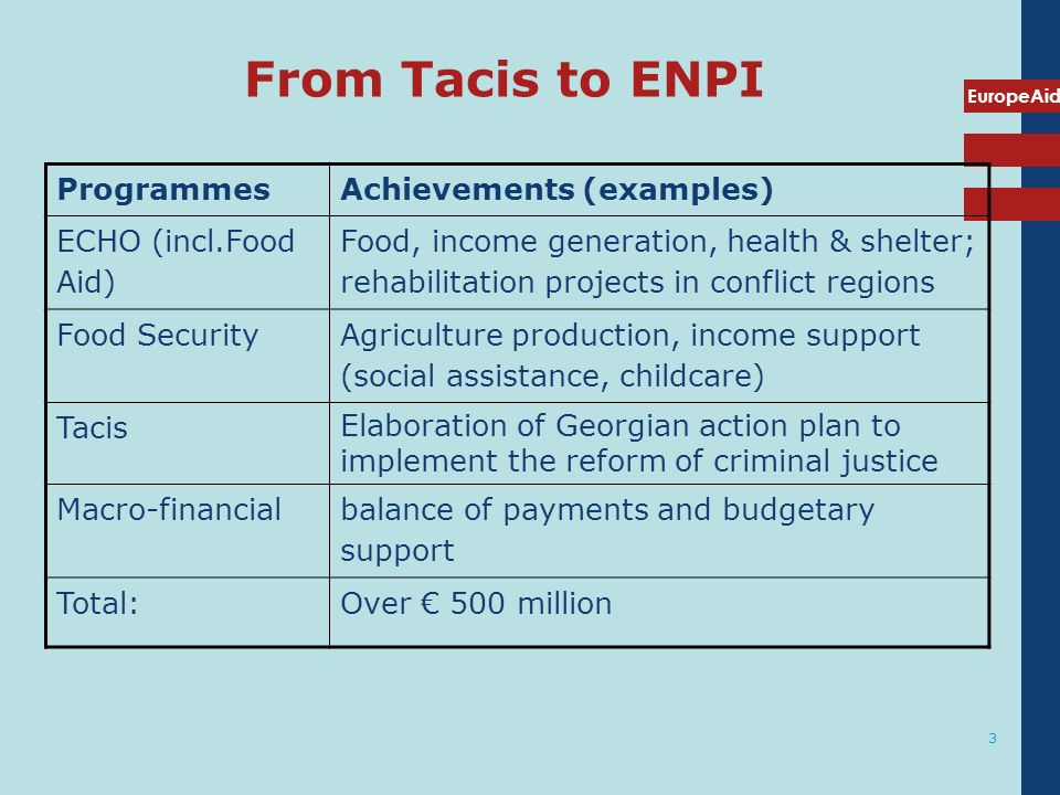 EuropeAid 3 From Tacis to ENPI ProgrammesAchievements (examples) ECHO (incl.Food Aid) Food, income generation, health & shelter; rehabilitation projec