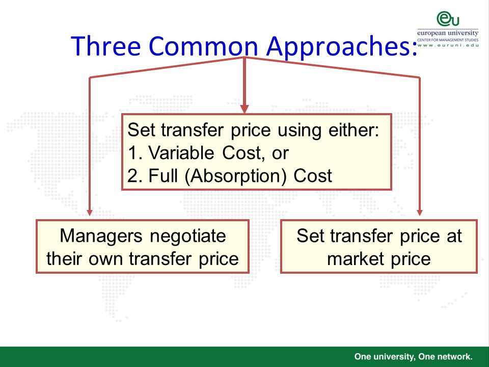 Three Common Approaches: Managers negotiate their own transfer price Set transfer price using either: 1. Variable Cost, or 2. Full (Absorption) Cost S