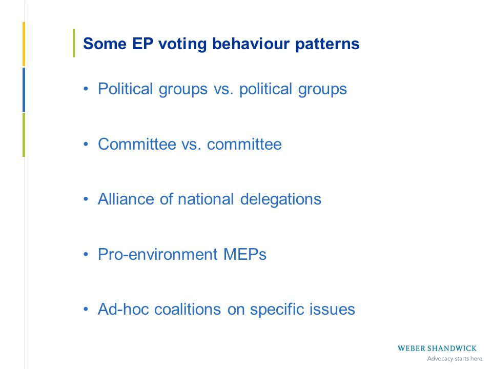 Some EP voting behaviour patterns Political groups vs. political groups Committee vs. committee Alliance of national delegations Pro-environment MEPs