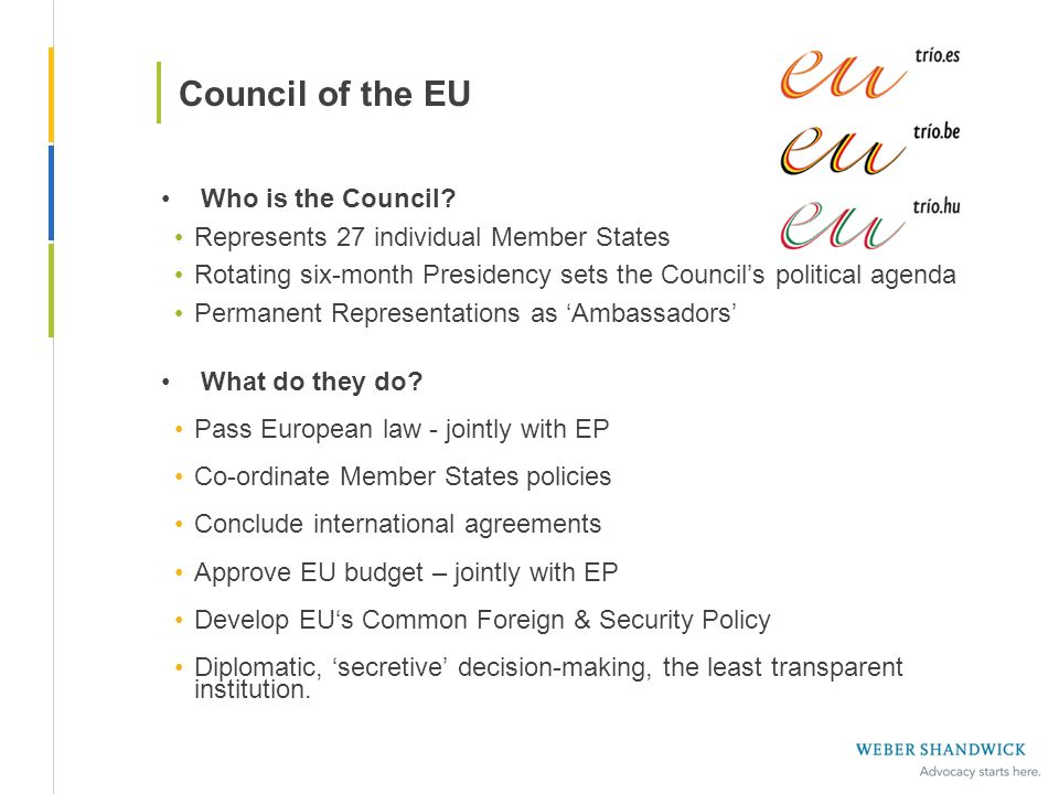 Council of the EU Who is the Council? Represents 27 individual Member States Rotating six-month Presidency sets the Councils political agenda Permanen