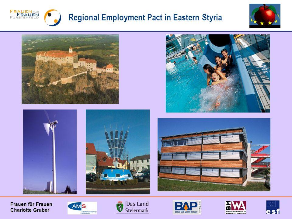 Regional Employment Pact in Eastern Styria Frauen für Frauen Charlotte Gruber