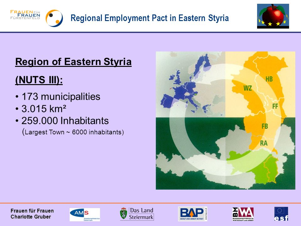 Regional Employment Pact in Eastern Styria Frauen für Frauen Charlotte Gruber Region of Eastern Styria (NUTS III): 173 municipalities 3.015 km² 259.000 Inhabitants ( Largest Town ~ 6000 inhabitants)