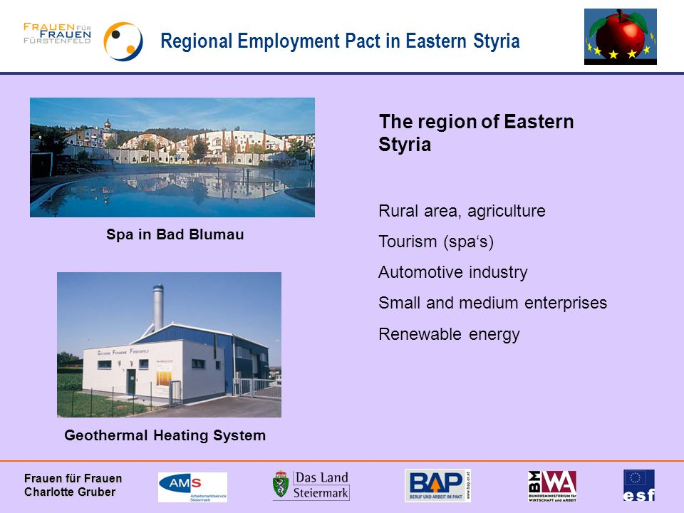 Regional Employment Pact in Eastern Styria Frauen für Frauen Charlotte Gruber The region of Eastern Styria Rural area, agriculture Tourism (spas) Automotive industry Small and medium enterprises Renewable energy Geothermal Heating System Spa in Bad Blumau
