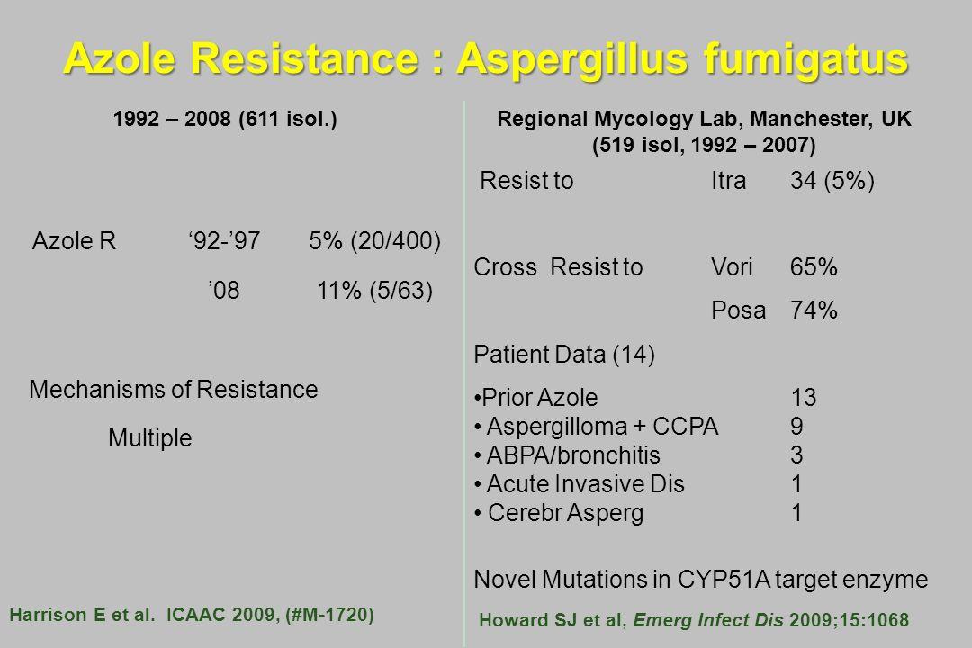 Azole Resistance : Aspergillus fumigatus 1992 – 2008 (611 isol.) Azole R92-975% (20/400) 0811% (5/63) Mechanisms of Resistance Multiple Harrison E et