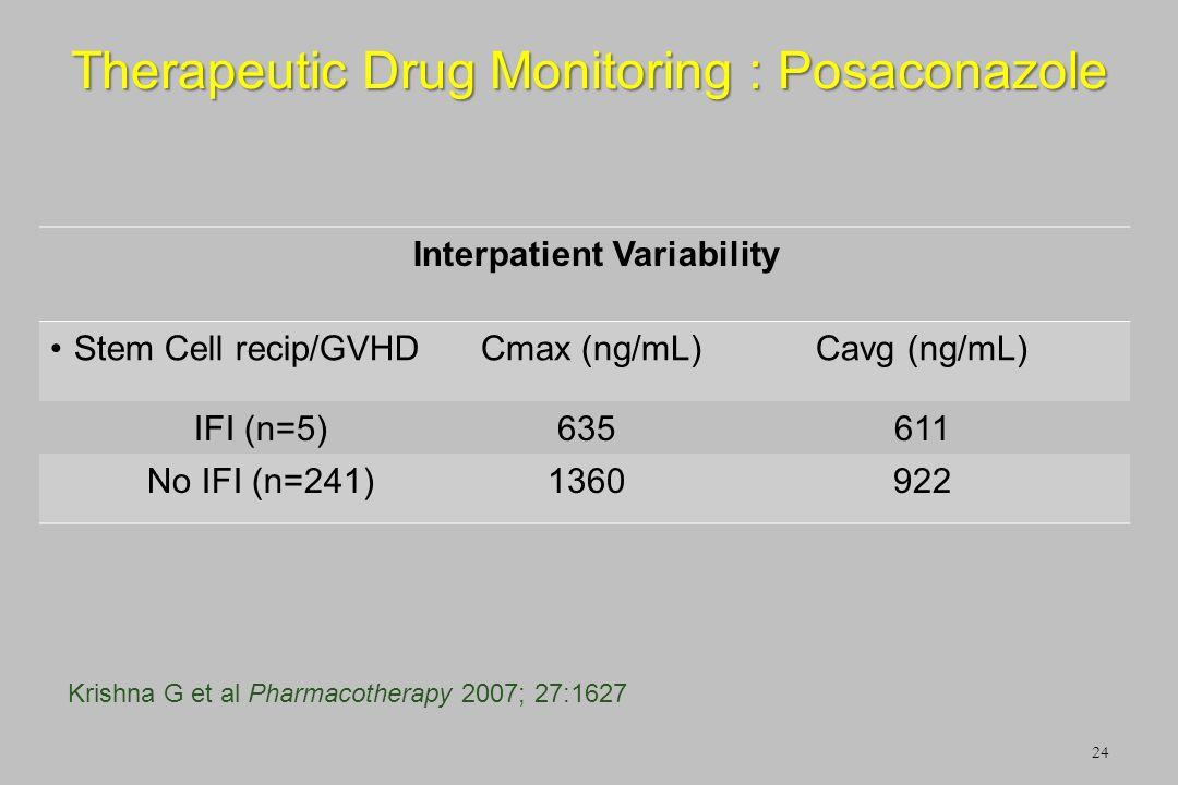 Therapeutic Drug Monitoring : Posaconazole 24 Interpatient Variability Stem Cell recip/GVHD Cmax (ng/mL)Cavg (ng/mL) IFI (n=5)635611 No IFI (n=241)136