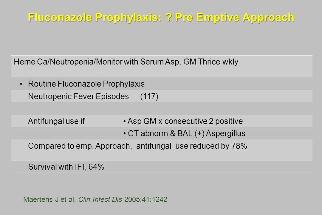 Fluconazole Prophylaxis: ? Pre Emptive Approach Heme Ca/Neutropenia/Monitor with Serum Asp. GM Thrice wkly Routine Fluconazole Prophylaxis Neutropenic