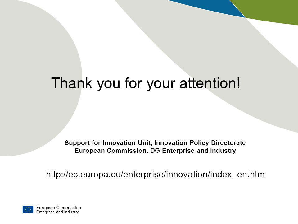 European Commission Enterprise and Industry Title of the presentation | Date | # Support for Innovation Unit, Innovation Policy Directorate European Commission, DG Enterprise and Industry http://ec.europa.eu/enterprise/innovation/index_en.htm Thank you for your attention!