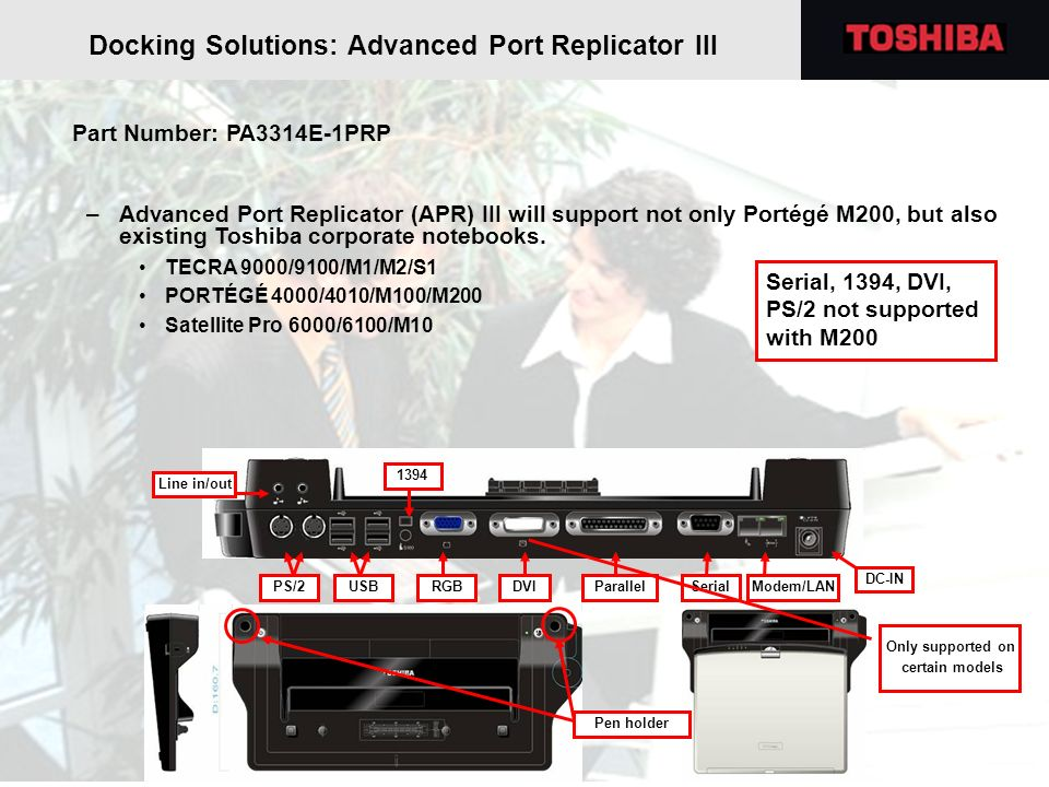 Docking Solutions: Advanced Port Replicator III –Advanced Port Replicator (APR) III will support not only Portégé M200, but also existing Toshiba corp