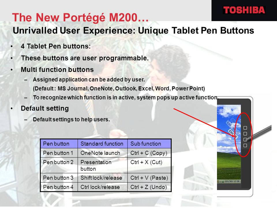 4 Tablet Pen buttons: These buttons are user programmable. Multi function buttons –Assigned application can be added by user. (Default : MS Journal, O