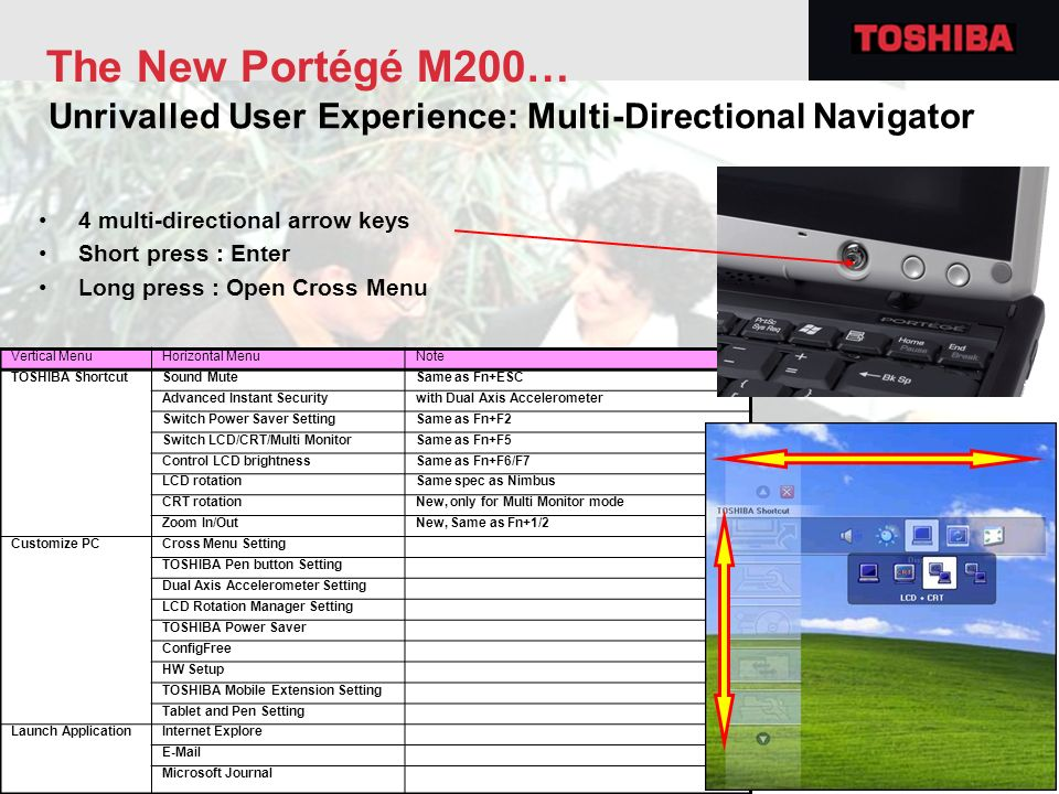 The New Portégé M200… Unrivalled User Experience: Multi-Directional Navigator 4 multi-directional arrow keys Short press : Enter Long press : Open Cro
