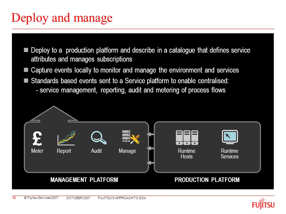 © Fujitsu Services 2007 FUJITSUS APPROACH TO SOA OCTOBER 2007 Deploy and manage 12 MeterReportAuditManage MANAGEMENT PLATFORM Runtime Hosts Runtime Services PRODUCTION PLATFORM Deploy to a production platform and describe in a catalogue that defines service attributes and manages subscriptions Capture events locally to monitor and manage the environment and services Standards based events sent to a Service platform to enable centralised: - service management, reporting, audit and metering of process flows