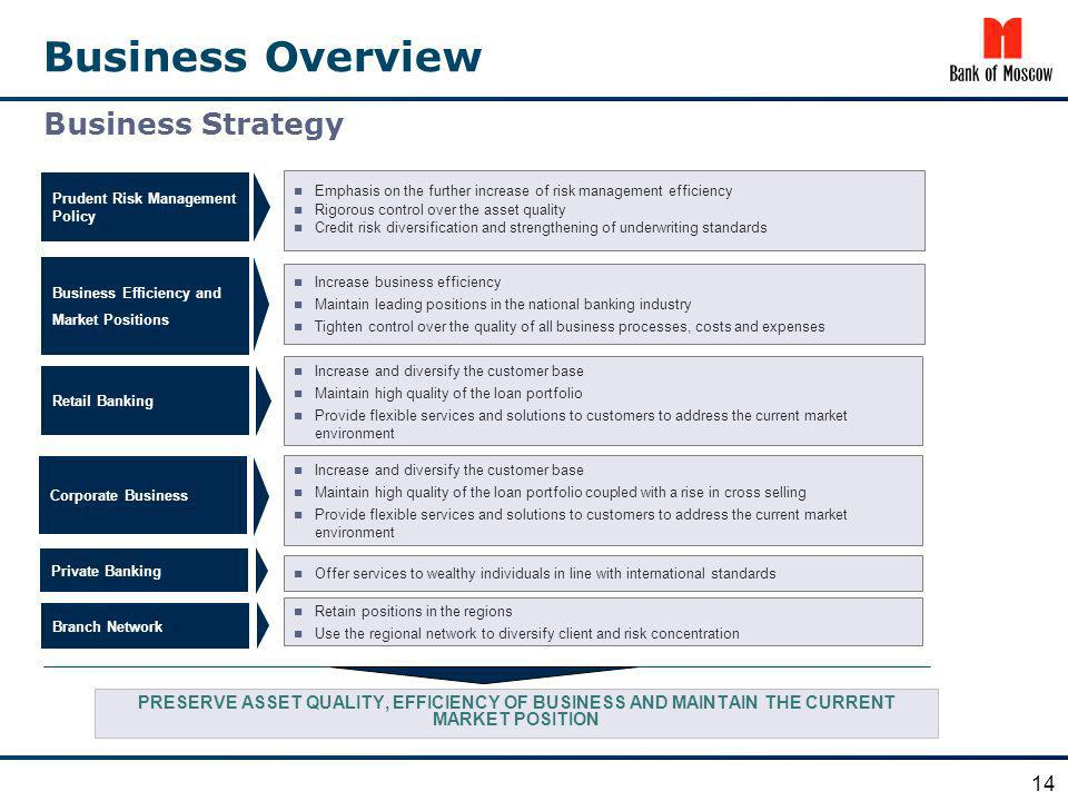 Business Overview Emphasis on the further increase of risk management efficiency Rigorous control over the asset quality Credit risk diversification a