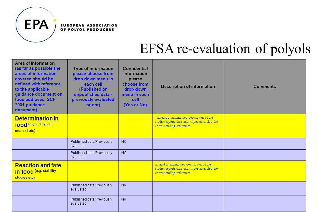16 EFSA re-evaluation of polyols Area of Information (as far as possible the areas of information covered should be defined with reference to the applicable guidance document on food additives: SCF 2001 guidance document) Type of information please choose from drop down menu in each cell (Published or unpublished data - previously evaluated or not) Confidential information please choose from drop down menu in each cell (Yes or No) Description of informationComments Determination in food (e.g.