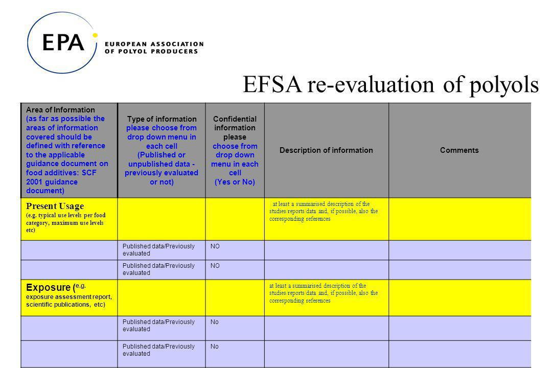 17 EFSA re-evaluation of polyols Area of Information (as far as possible the areas of information covered should be defined with reference to the applicable guidance document on food additives: SCF 2001 guidance document) Type of information please choose from drop down menu in each cell (Published or unpublished data - previously evaluated or not) Confidential information please choose from drop down menu in each cell (Yes or No) Description of informationComments Present Usage (e.g.
