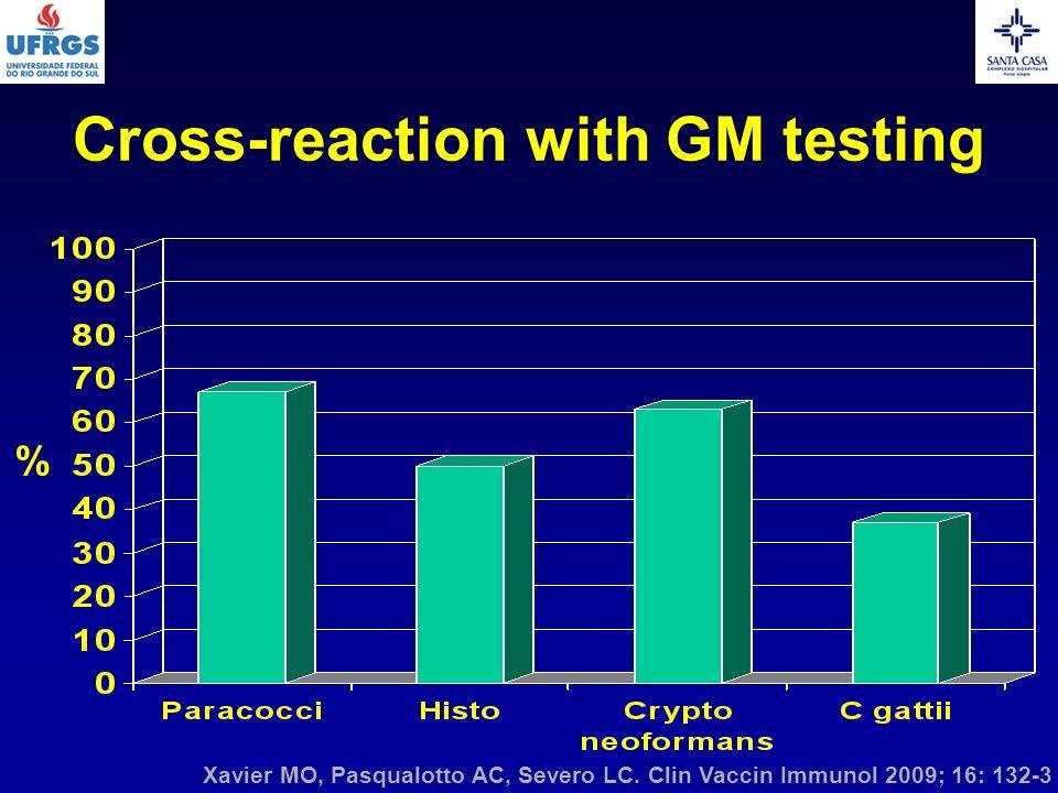 Cross-reaction with GM testing Xavier MO, Pasqualotto AC, Severo LC. Clin Vaccin Immunol 2009; 16: 132-3 %