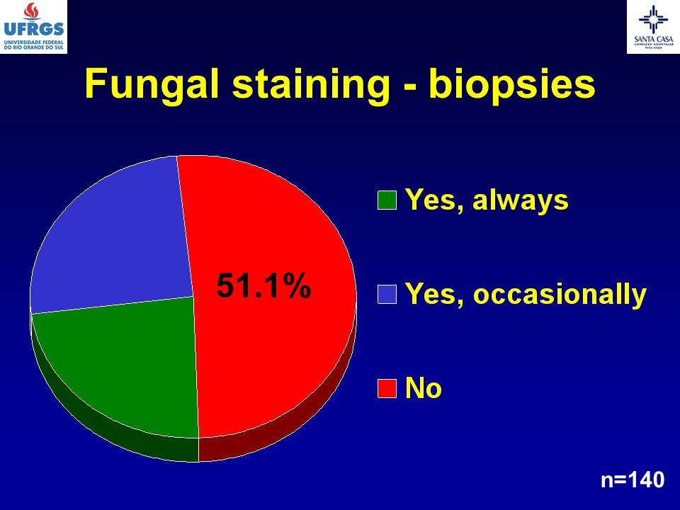 Fungal staining - biopsies 51.1% n=140