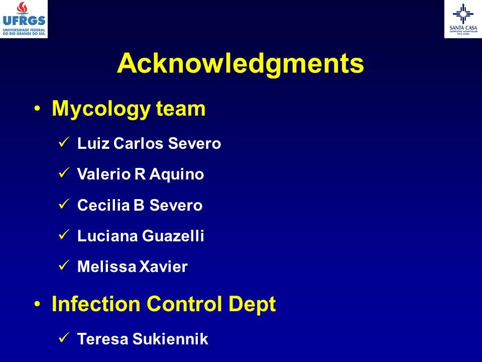 Acknowledgments Mycology team Luiz Carlos Severo Valerio R Aquino Cecilia B Severo Luciana Guazelli Melissa Xavier Infection Control Dept Teresa Sukie