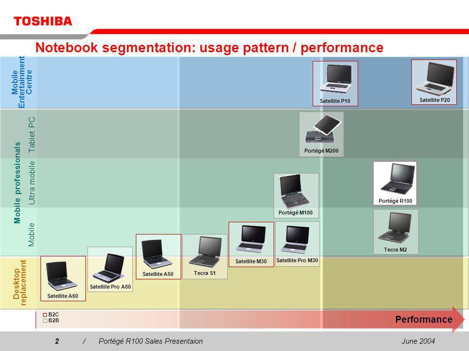 June 20043/Portégé R100 Sales Presentaion3 The Portégé R100: The ultimate ultra-portable.