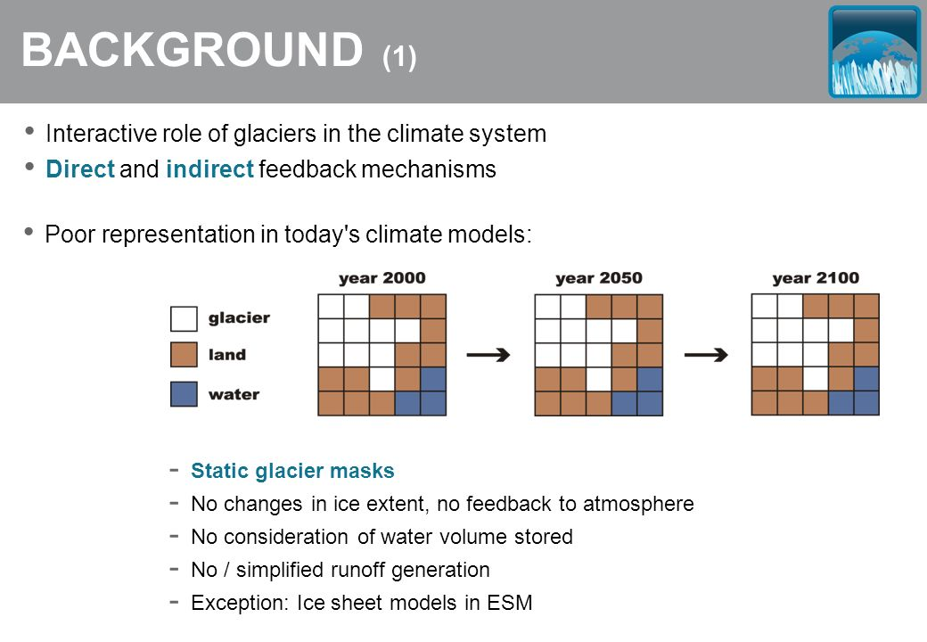 BACKGROUND (1) Interactive role of glaciers in the climate system Direct and indirect feedback mechanisms - Static glacier masks - No changes in ice extent, no feedback to atmosphere - No consideration of water volume stored - No / simplified runoff generation - Exception: Ice sheet models in ESM Poor representation in today s climate models: