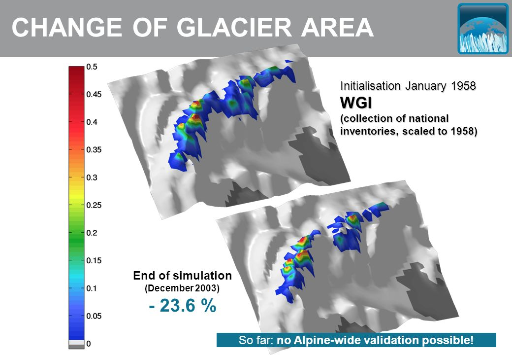 CHANGE OF GLACIER AREA Initialisation January 1958 WGI (collection of national inventories, scaled to 1958) End of simulation (December 2003) - 23.6 % So far: no Alpine-wide validation possible!