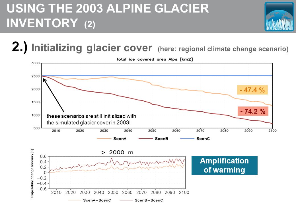 USING THE 2003 ALPINE GLACIER INVENTORY (2) 2.) Initializing glacier cover (here: regional climate change scenario) - 47.4 % - 74.2 % these scenarios
