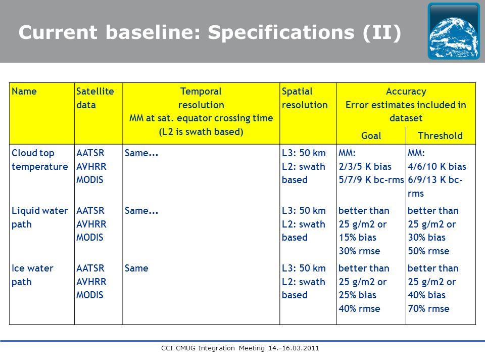 CCI CMUG Integration Meeting 14.-16.03.2011 Name Satellite data Temporal resolution MM at sat.