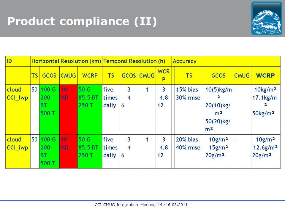 CCI CMUG Integration Meeting 14.-16.03.2011 Product compliance (II) IDHorizontal Resolution (km)Temporal Resolution (h)Accuracy TSGCOSCMUGWCRPTSGCOSCMUG WCR P TSGCOSCMUG WCRP cloud CCI_lwp 50 100 G 200 BT 500 T 10 MD 50 G 85.5 BT 250 T five times daily 346346 13 4.8 12 15% bias 30% rmse 10(5)kg/m ² 20(10)kg/ m ² 50(20)kg/ m ² - 10kg/m ² 17.1kg/m ² 50kg/m ² cloud CCI_iwp 50100 G 200 BT 500 T 10 MD 50 G 85.5 BT 250 T five times daily 346346 13 4.8 12 20% bias 40% rmse 10g/m ² 15g/m ² 20g/m ² -10g/m ² 12.6g/m ² 20g/m ²