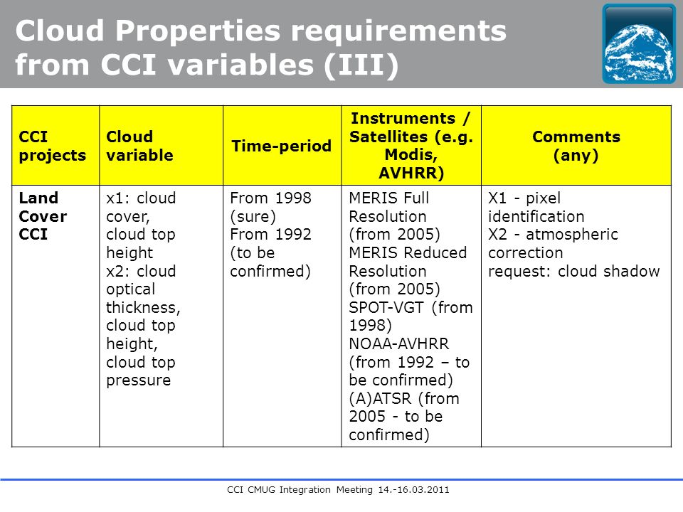 CCI CMUG Integration Meeting 14.-16.03.2011 CCI projects Cloud variable Time-period Instruments / Satellites (e.g.