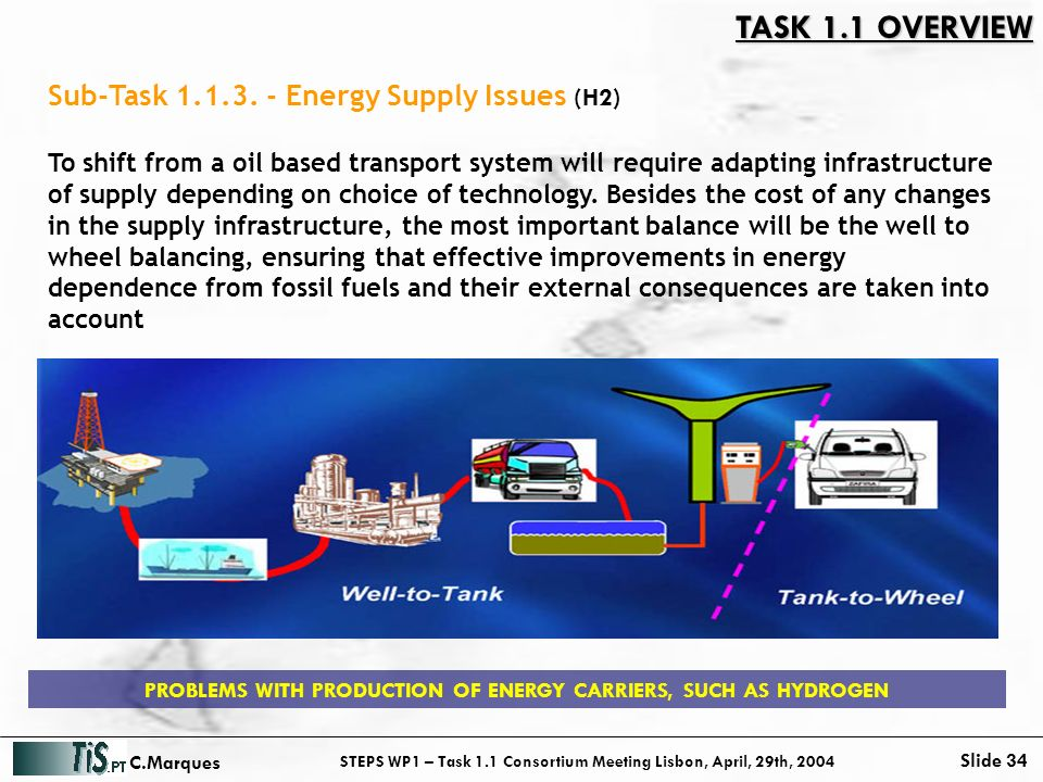 STEPS WP1 – Task 1.1 Consortium Meeting Lisbon, April, 29th, 2004 Slide 34 C.Marques Sub-Task 1.1.3.
