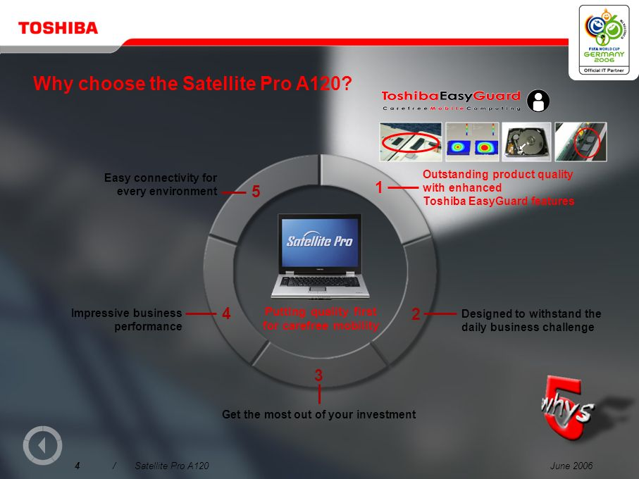 June 20063/Satellite Pro A120 Why choose the Satellite Pro A120? Designed to withstand the daily business challenge Get the most out of your investmen