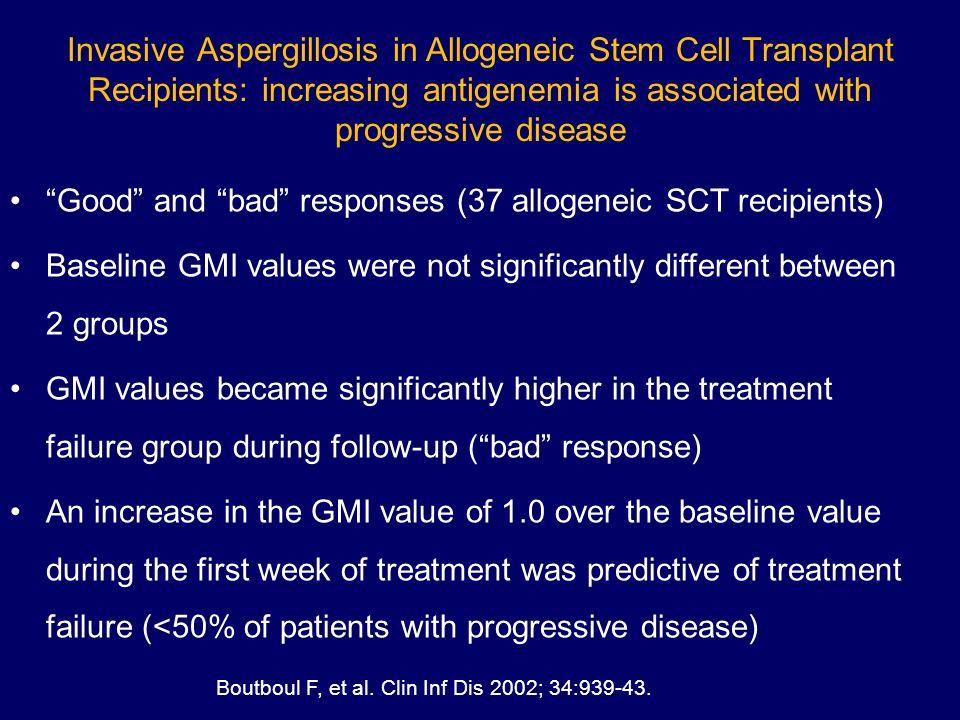 Invasive Aspergillosis in Allogeneic Stem Cell Transplant Recipients: increasing antigenemia is associated with progressive disease Good and bad respo