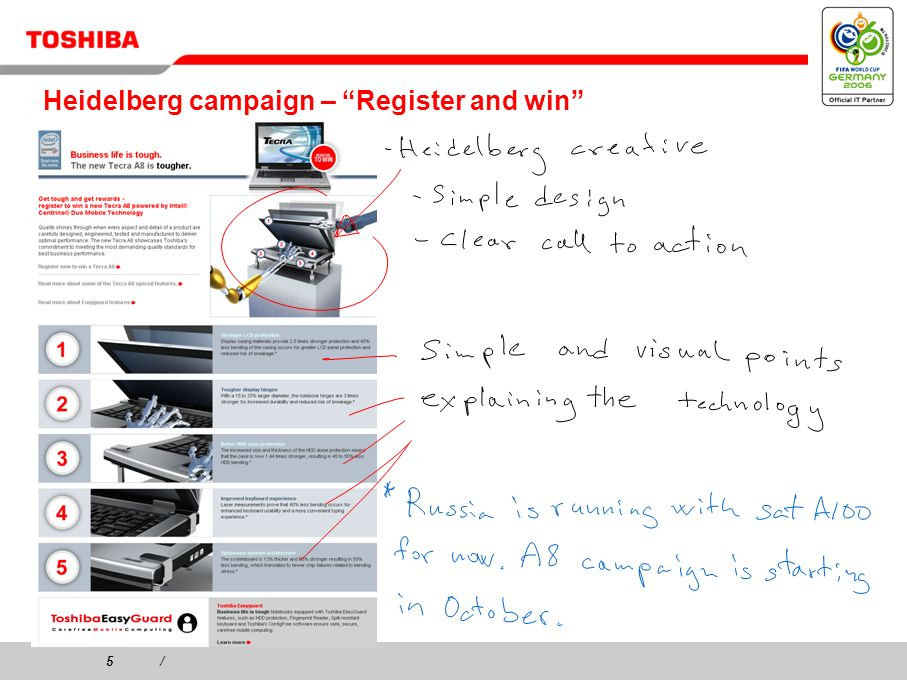5/5/ Heidelberg campaign – Register and win