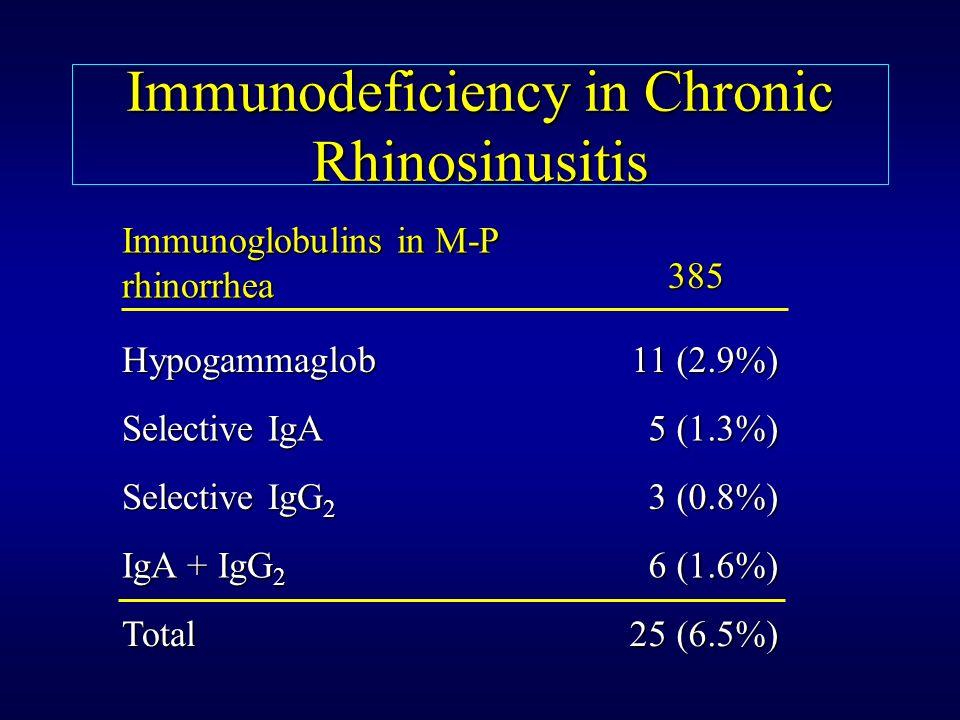 Immunodeficiency in Chronic Rhinosinusitis Total IgA + IgG 2 Selective IgG 2 Selective IgA Hypogammaglob 25 (6.5%) 6 (1.6%) 3 (0.8%) 5 (1.3%) 11 (2.9%