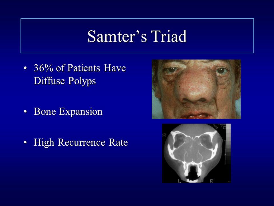 Samters Triad 36% of Patients Have Diffuse Polyps36% of Patients Have Diffuse Polyps Bone ExpansionBone Expansion High Recurrence RateHigh Recurrence