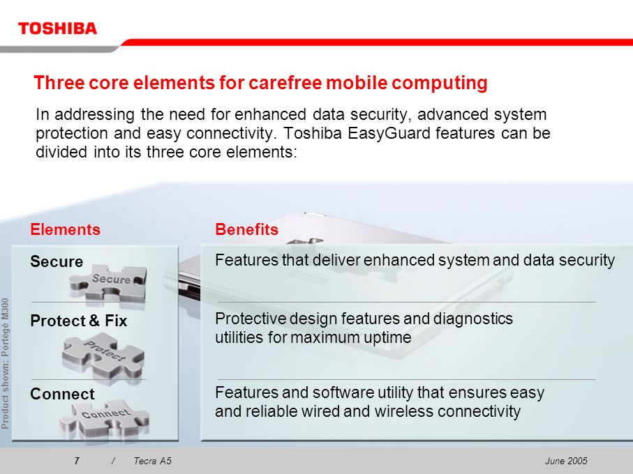 June 20057/Tecra A5 Three core elements for carefree mobile computing In addressing the need for enhanced data security, advanced system protection and easy connectivity.