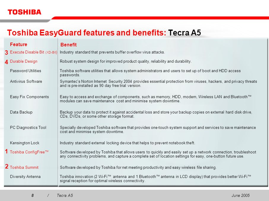 June 20058/Tecra A5 Toshiba EasyGuard features and benefits: Tecra A5 BenefitFeature 2 1 3 4 Execute Disable Bit (XD-Bit )Industry standard that prevents buffer overflow virus attacks.